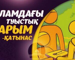 Ұстаз Өсімхан Тілеуов: Туыстық қарым-қатынас (+ ВИДЕО)
